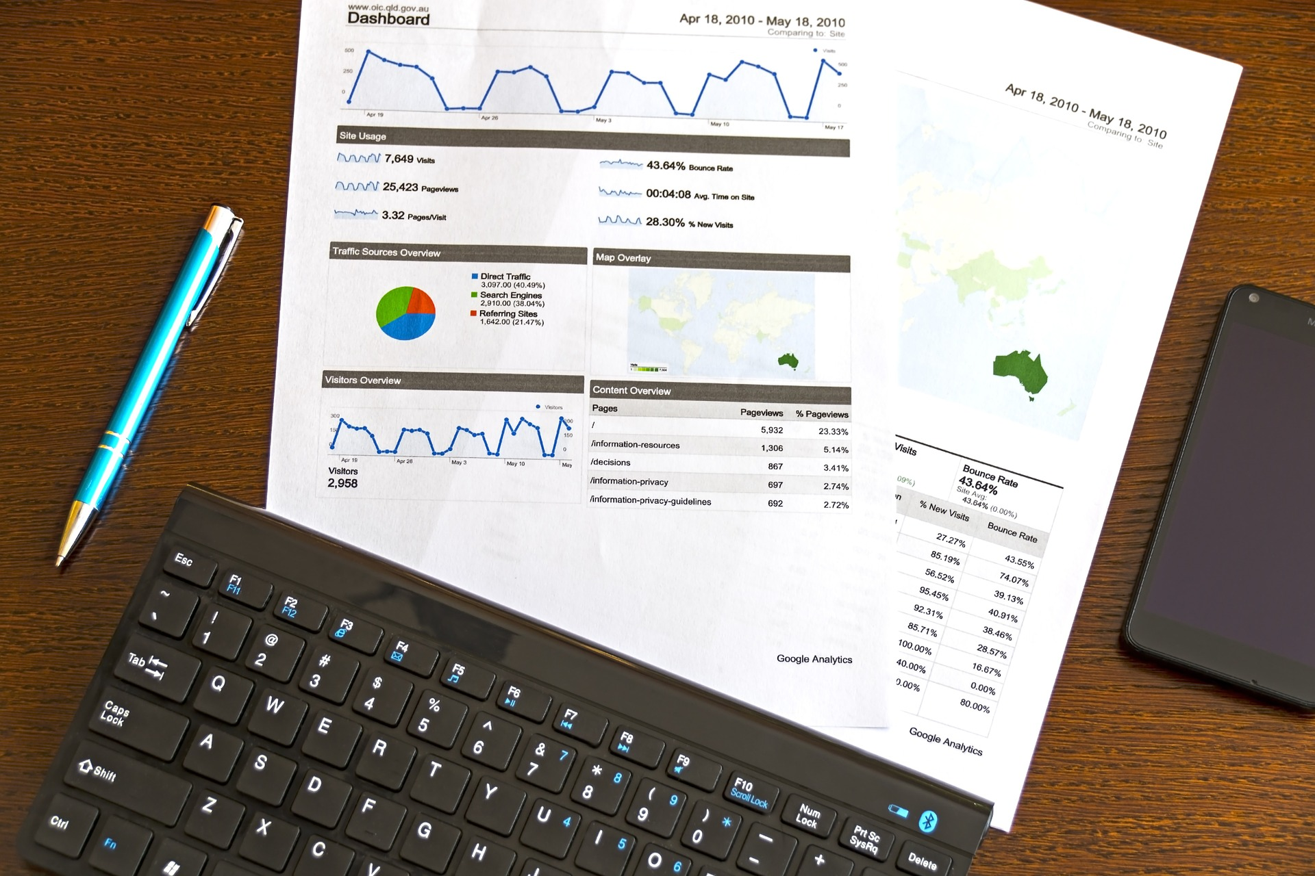 Can a small business use Adwords successfully?